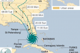 bao Irma vao Florida