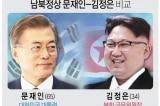 Lãnh đạo Samsung, Huyndai, LG… sẽ tháp tùng Tổng thống Hàn Quốc tới Bình Nhưỡng